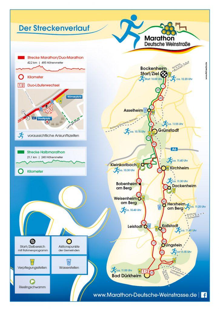 Streckenübersicht des Marathon Deutsche Weinstrasse
